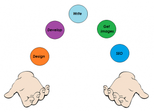 Website-juggling